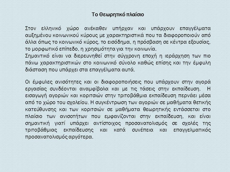 Το Θεωρητικό πλαίσιο Στον ελληνικό χώρο ανέκαθεν υπήρχαν και υπάρχουν επαγγέλματα αυξημένου κοινωνικού κύρους με χαρακτηριστικά που τα διαφοροποιούν α