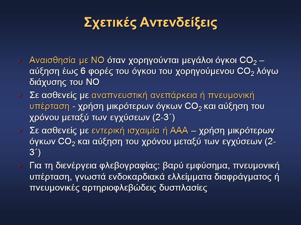 Σχετικές Αντενδείξεις Αναισθησία με ΝΟ όταν χορηγούνται μεγάλοι όγκοι CO 2 – αύξηση έως 6 φορές του όγκου του χορηγούμενου CO 2 λόγω διάχυσης του ΝΟ Α