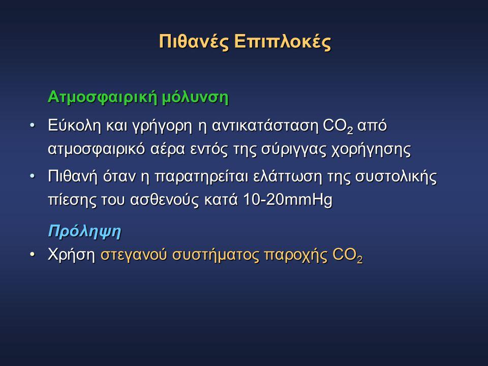 Πιθανές Επιπλοκές Ατμοσφαιρική μόλυνση Εύκολη και γρήγορη η αντικατάσταση CO 2 από ατμοσφαιρικό αέρα εντός της σύριγγας χορήγησηςΕύκολη και γρήγορη η