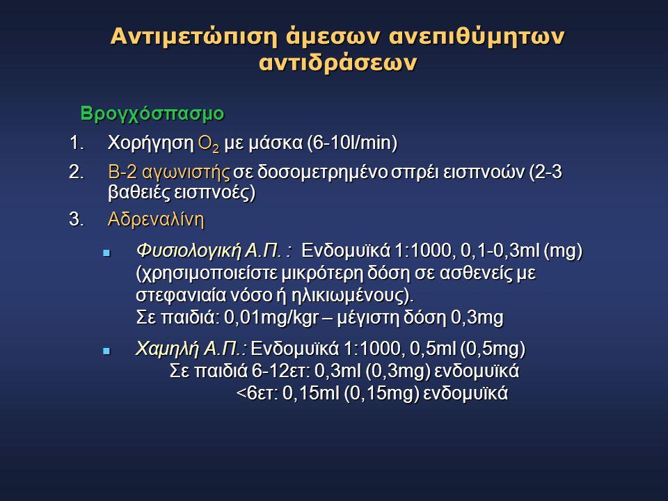 Βρογχόσπασμο 1.Χορήγηση Ο 2 με μάσκα (6-10l/min) 2.B-2 αγωνιστής σε δοσομετρημένο σπρέι εισπνοών (2-3 βαθειές εισπνοές) 3.Αδρεναλίνη Φυσιολογική Α.Π.