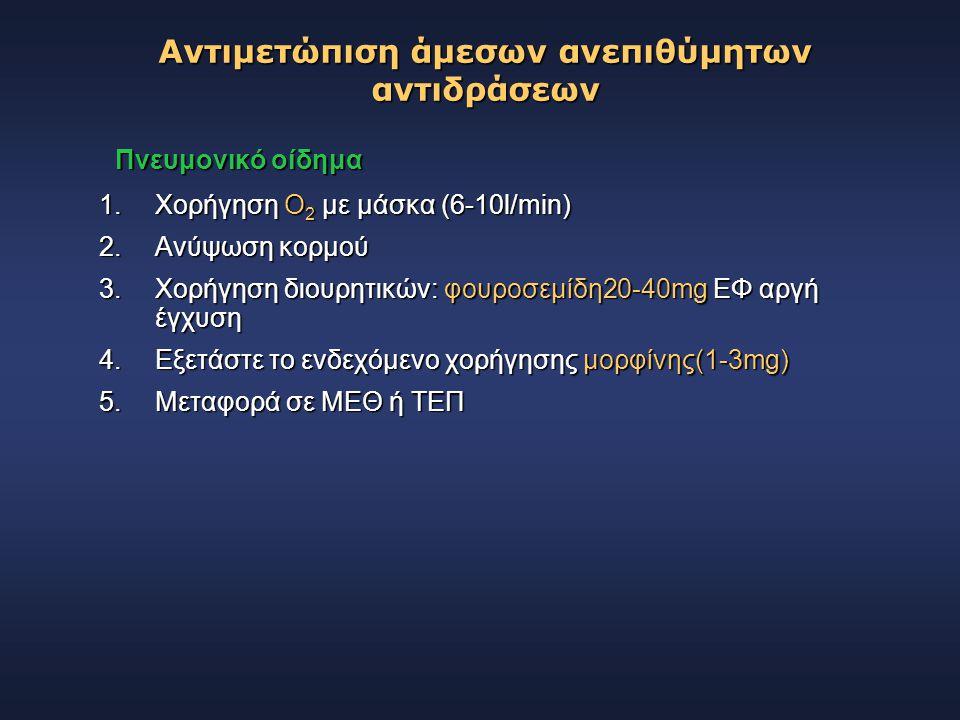 Πνευμονικό οίδημα 1.Χορήγηση Ο 2 με μάσκα (6-10l/min) 2.Ανύψωση κορμού 3.Χορήγηση διουρητικών: φουροσεμίδη20-40mg ΕΦ αργή έγχυση 4.Eξετάστε το ενδεχόμ