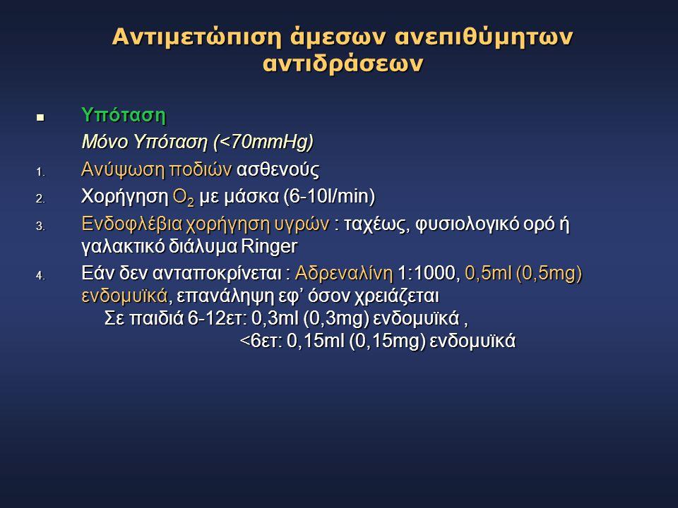 Υπόταση Υπόταση Μόνο Υπόταση (<70mmHg) 1. Ανύψωση ποδιών ασθενούς 2. Χορήγηση Ο 2 με μάσκα (6-10l/min) 3. Ενδοφλέβια χορήγηση υγρών : ταχέως, φυσιολογ