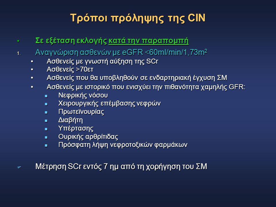 Τρόποι πρόληψης της CIN Σε εξέταση εκλογής κατά την παραπομπή Σε εξέταση εκλογής κατά την παραπομπή 1. Αναγνώριση ασθενών με eGFR <60ml/min/1,73m 2 Ασ