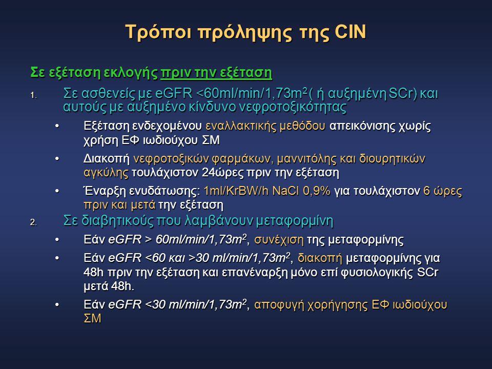 Τρόποι πρόληψης της CIN Σε εξέταση εκλογής πριν την εξέταση 1. Σε ασθενείς με eGFR <60ml/min/1,73m 2 ( ή αυξημένη SCr) και αυτούς με αυξημένο κίνδυνο