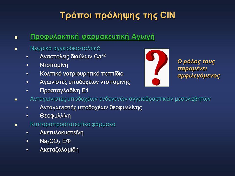 Τρόποι πρόληψης της CIN Προφυλακτική φαρμακευτική Αγωγή Προφυλακτική φαρμακευτική Αγωγή Νεφρικά αγγειοδιασταλτικά Νεφρικά αγγειοδιασταλτικά Αναστολείς