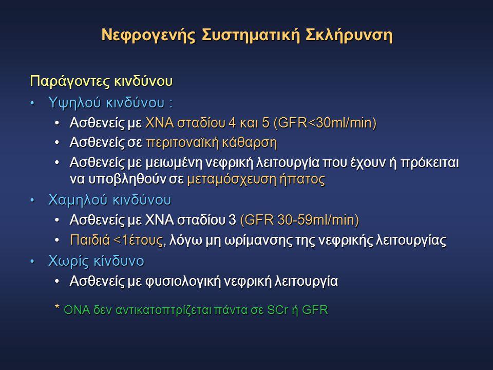 Νεφρογενής Συστηματική Σκλήρυνση Παράγοντες κινδύνου Υψηλού κινδύνου : Υψηλού κινδύνου : Ασθενείς με ΧΝΑ σταδίου 4 και 5 (GFR<30ml/min)Ασθενείς με ΧΝΑ