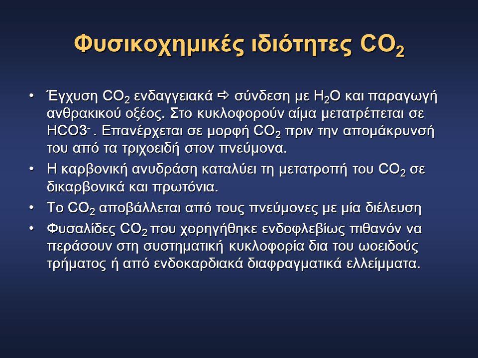 Φυσικοχημικές ιδιότητες CO 2 Έγχυση CO 2 ενδαγγειακά  σύνδεση με Η 2 Ο και παραγωγή ανθρακικού οξέος. Στο κυκλοφορούν αίμα μετατρέπεται σε HCO3 -. Επ
