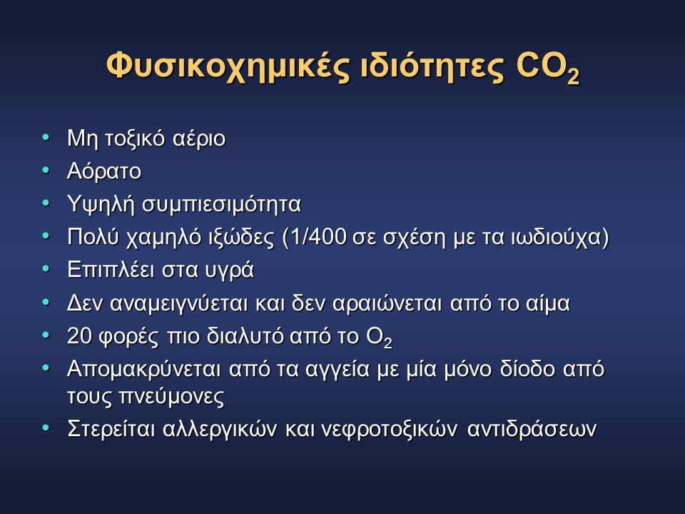 Μη τοξικό αέριο Μη τοξικό αέριο Αόρατο Αόρατο Υψηλή συμπιεσιμότητα Υψηλή συμπιεσιμότητα Πολύ χαμηλό ιξώδες (1/400 σε σχέση με τα ιωδιούχα) Πολύ χαμηλό