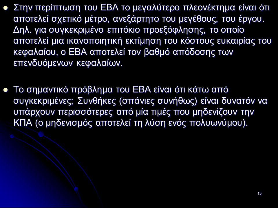 15 Στην περίπτωση του ΕΒΑ το μεγαλύτερο πλεονέκτημα είναι ότι αποτελεί σχετικό μέτρο, ανεξάρτητο του μεγέθους, του έργου.