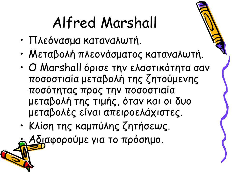 Alfred Marshall Πλεόνασμα καταναλωτή. Μεταβολή πλεονάσματος καταναλωτή. Ο Marshall όρισε την ελαστικότητα σαν ποσοστιαία μεταβολή της ζητούμενης ποσότ
