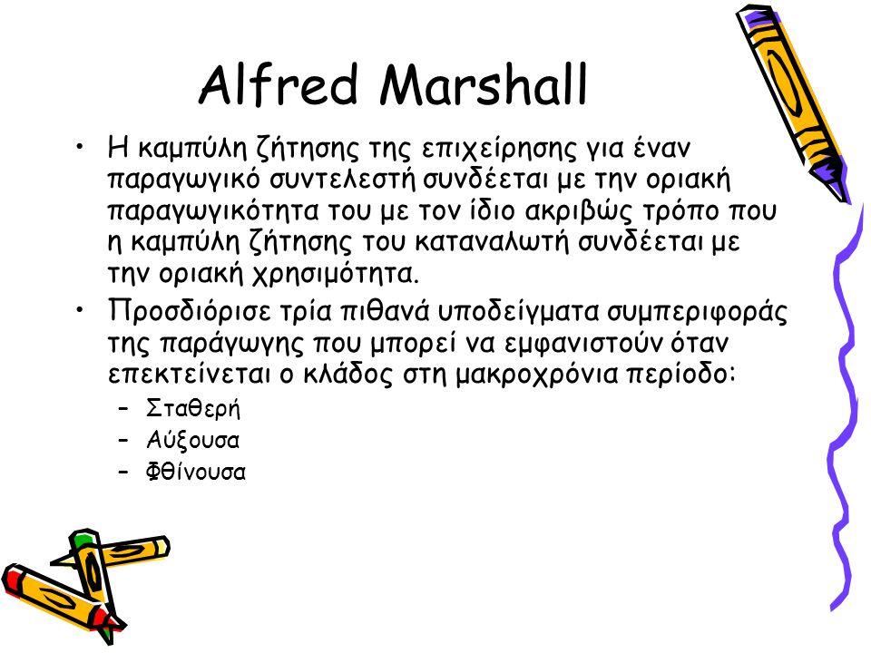 Alfred Marshall Η καμπύλη ζήτησης της επιχείρησης για έναν παραγωγικό συντελεστή συνδέεται με την οριακή παραγωγικότητα του με τον ίδιο ακριβώς τρόπο