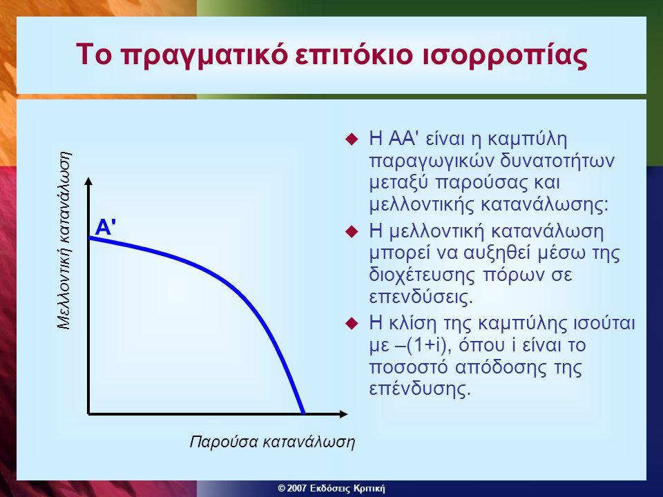© 2007 Εκδόσεις Κριτική Το πραγματικό επιτόκιο ισορροπίας  Η AA' είναι η καμπύλη παραγωγικών δυνατοτήτων μεταξύ παρούσας και μελλοντικής κατανάλωσης: