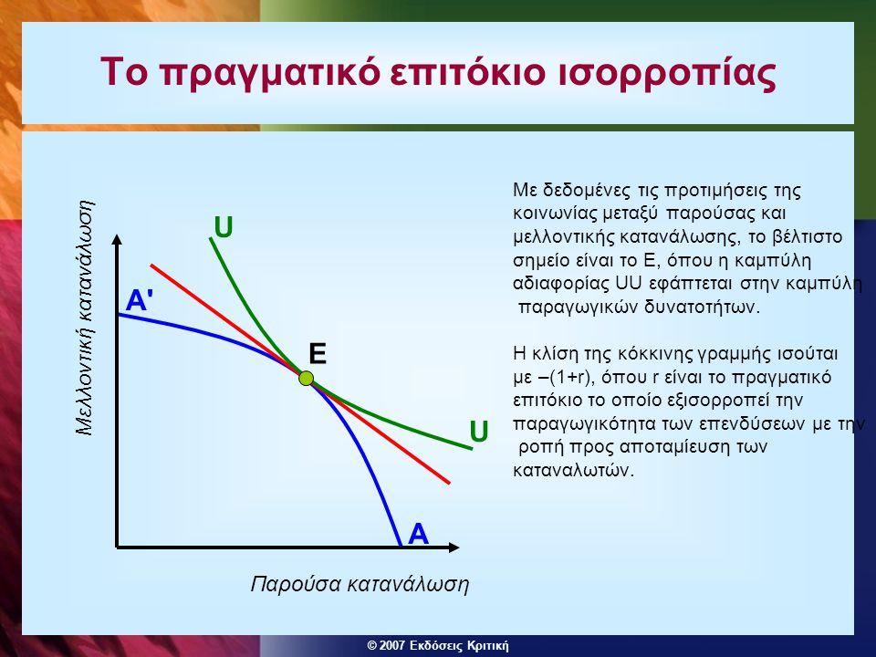 © 2007 Εκδόσεις Κριτική Το πραγματικό επιτόκιο ισορροπίας Παρούσα κατανάλωση Μελλοντική κατανάλωση A A' U U Με δεδομένες τις προτιμήσεις της κοινωνίας