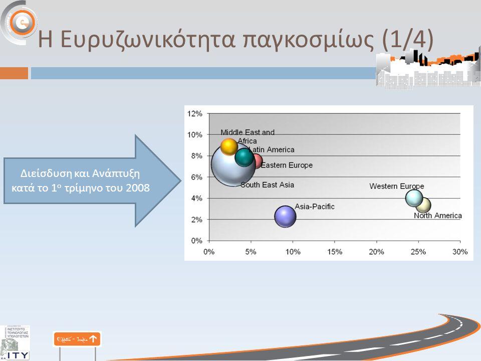 Προτεινόμενη Στρατηγική για τις Περιοχές της Ελλάδας  H χώρα για να αναπτυχθεί περαιτέρω και να δημιουργήσει ανταγωνιστική αγορά υπηρεσιών, πρέπει να διασφαλίσει ότι οι πολίτες έχουν πρόσβαση σε ένα περιβάλλον με ευρυζωνικές ψηφιακές υπηρεσίες.