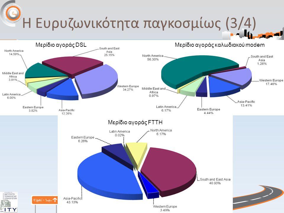 Ιαπωνία (2/2)  Διάφορα μέτρα που διευκόλυναν την ανάπτυξη των ευρυζωνικών υποδομών :  Δημιουργία εγκαταστάσεων κοινής ωφέλειας όπως αγωγών και σωλήνων,  Διευκόλυνση της πρόσβασης υψηλής ταχύτητας στο Διαδίκτυο από τα συγκροτήματα διαμερισμάτων,  Ανοιγμα των αχρησιμοποίητων οπτικών ινών σε ιδιωτική χρήση,  Κυβερνητικό πρόγραμμα u-Japan ( έως το 2010)  να καταστεί η ψηφιακή τηλεόραση, πύλη για την κοινωνία της πληροφορίας,  να υπάρχει παντού, για όλους και οποιαδήποτε στιγμή ευρυζωνική πρόσβαση και  να εξασφαλιστεί η ασφαλής χρήση των ICT εφαρμογών  Βαρύνουσα σημασία στο ρόλο της ιδιωτικής πρωτοβουλίας  ελκυστικά προγράμματα χρηματοδότησης και φορολογικά κινήτρα  Έμφαση στην ανάπτυξη εφαρμογών που θα υποστηρίζονται από συσκευές κινητών τηλεφώνων και digital mobile υπηρεσιών.