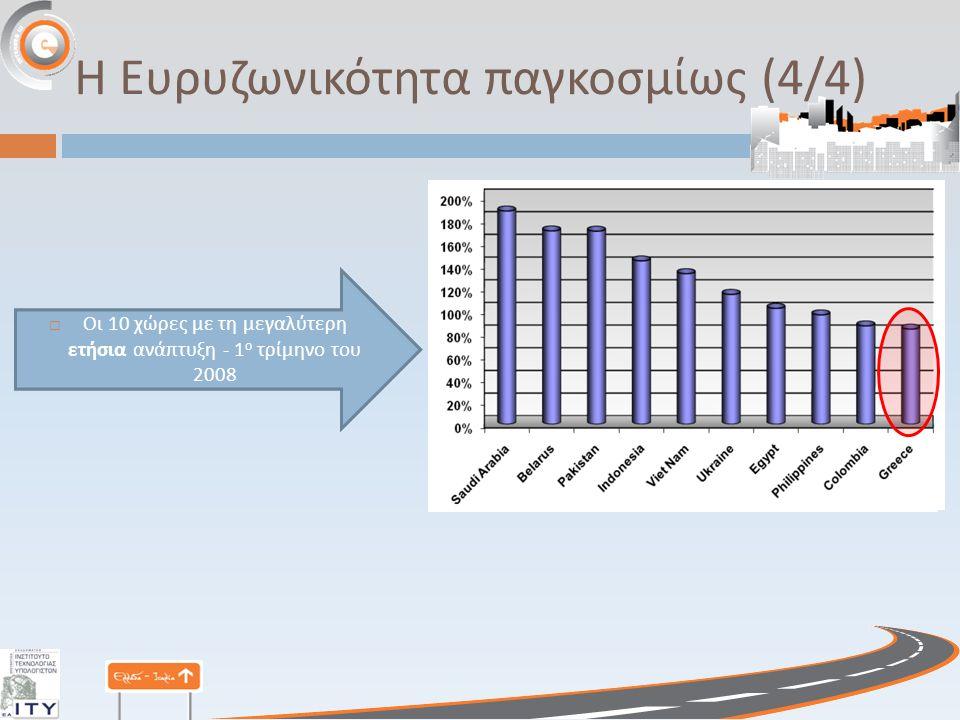 Η Ευρυζωνικότητα παγκοσμίως (4/4)  Οι 10 χώρες με τη μεγαλύτερη τριμηνιαία ανά π τυξη - 1 ο τρίμηνο του 2008  Οι 10 χώρες με τη μεγαλύτερη ετήσια ανά π τυξη - 1 ο τρίμηνο του 2008