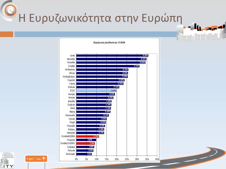 Στρατηγικές Κατευθύνσεις για την ανάπτυξη της ευρυζωνικότητας