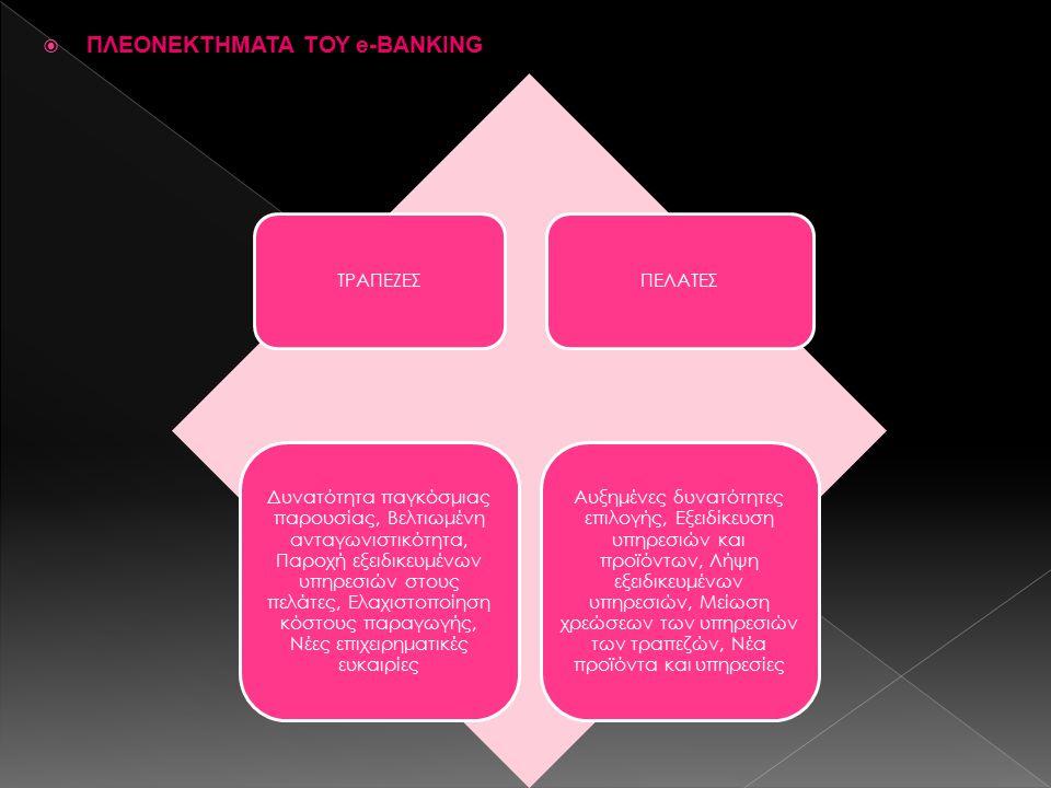  ΠΛΕΟΝΕΚΤΗΜΑΤΑ ΤΟΥ e-BANKING ΤΡΑΠΕΖΕΣΠΕΛΑΤΕΣ Δυνατότητα παγκόσμιας παρουσίας, Βελτιωμένη ανταγωνιστικότητα, Παροχή εξειδικευμένων υπηρεσιών στους πελ