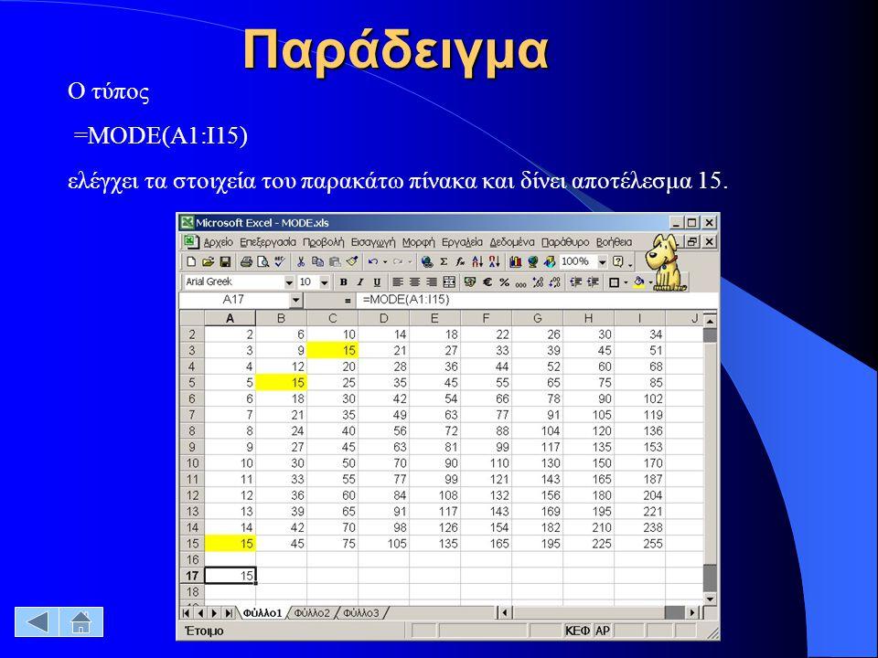 Ο τύπος =MODE(A1:I15) ελέγχει τα στοιχεία του παρακάτω πίνακα και δίνει αποτέλεσμα 15. Παράδειγμα