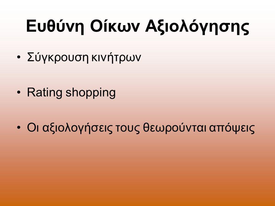 Ευθύνη Οίκων Αξιολόγησης Σύγκρουση κινήτρων Rating shopping Οι αξιολογήσεις τους θεωρούνται απόψεις