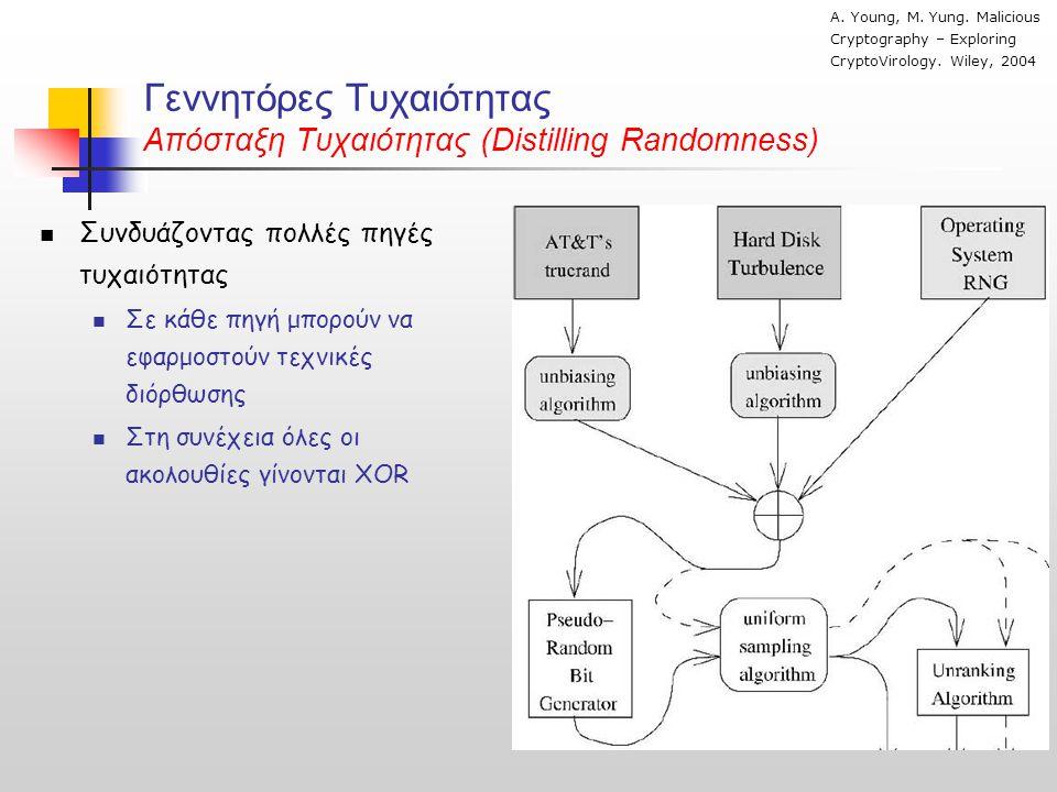 Γεννητόρες Τυχαιότητας Απόσταξη Τυχαιότητας (Distilling Randomness) A.