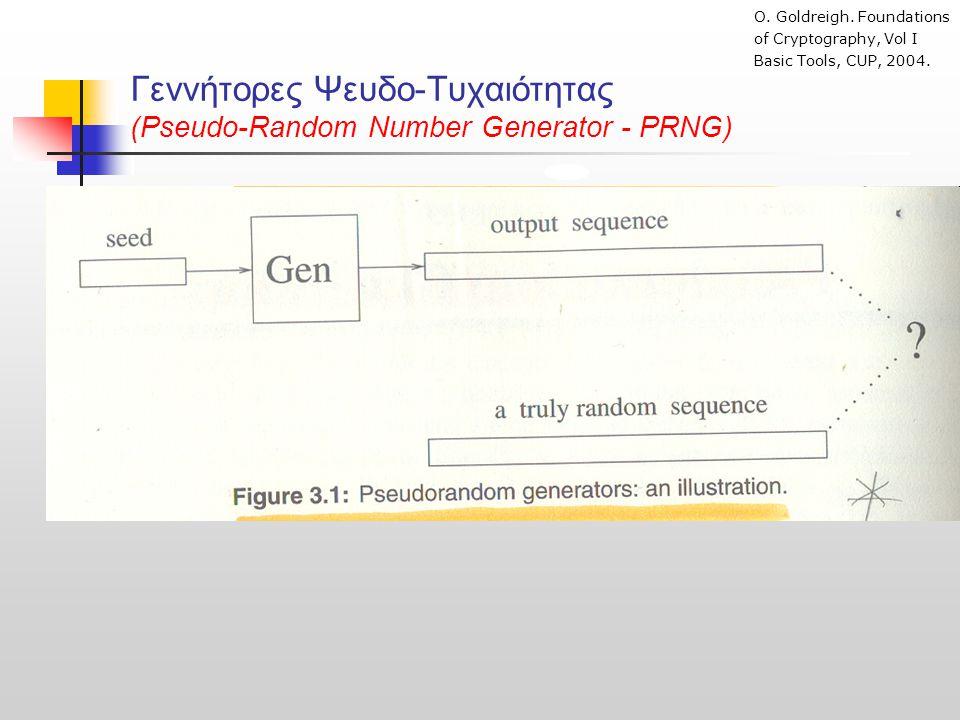 Γεννήτορες Ψευδο-Τυχαιότητας (Pseudo-Random Number Generator - PRNG) O.