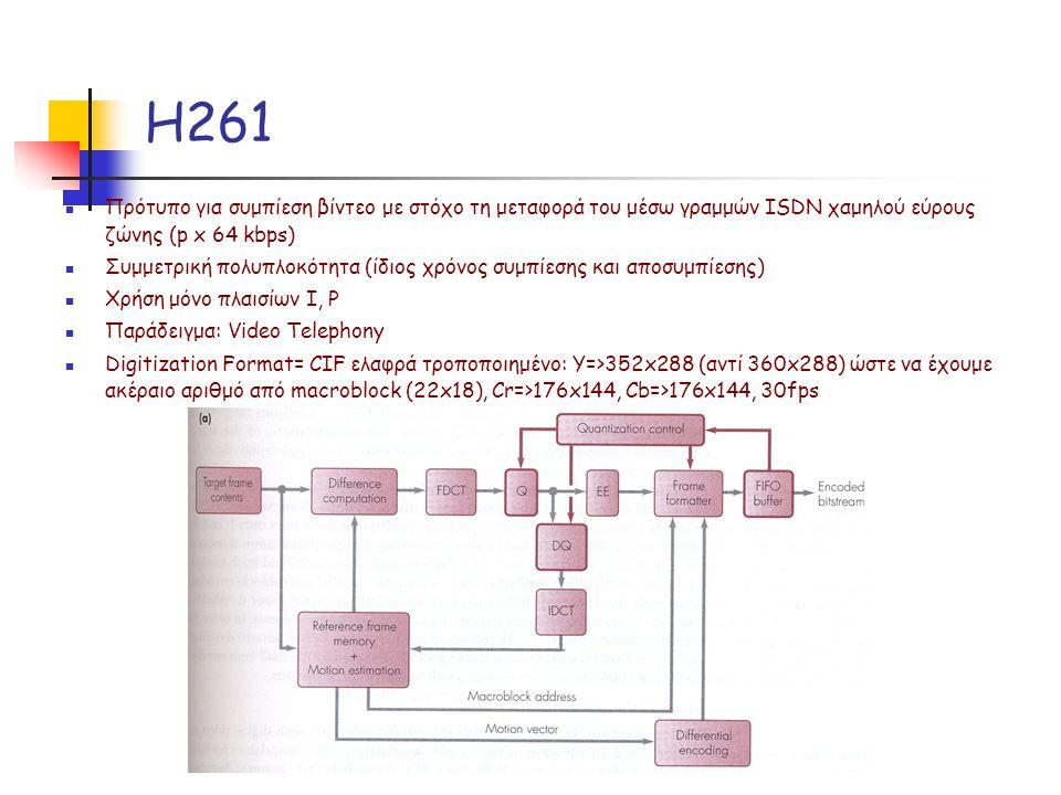 Η261 Πρότυπο για συμπίεση βίντεο με στόχο τη μεταφορά του μέσω γραμμών ISDN χαμηλού εύρους ζώνης (p x 64 kbps) Συμμετρική πολυπλοκότητα (ίδιος χρόνος συμπίεσης και αποσυμπίεσης) Χρήση μόνο πλαισίων Ι, P Παράδειγμα: Video Telephony Digitization Format= CIF ελαφρά τροποποιημένο: Υ=>352x288 (αντί 360x288) ώστε να έχουμε ακέραιο αριθμό από macroblock (22x18), Cr=>176x144, Cb=>176x144, 30fps