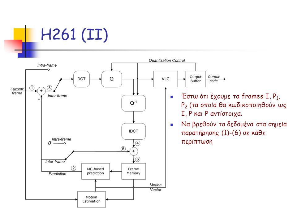 Η261 (ΙΙ) Έστω ότι έχουμε τα frames I, P 1, P 2 (τα οποία θα κωδικοποιηθούν ως Ι, P και P αντίστοιχα.
