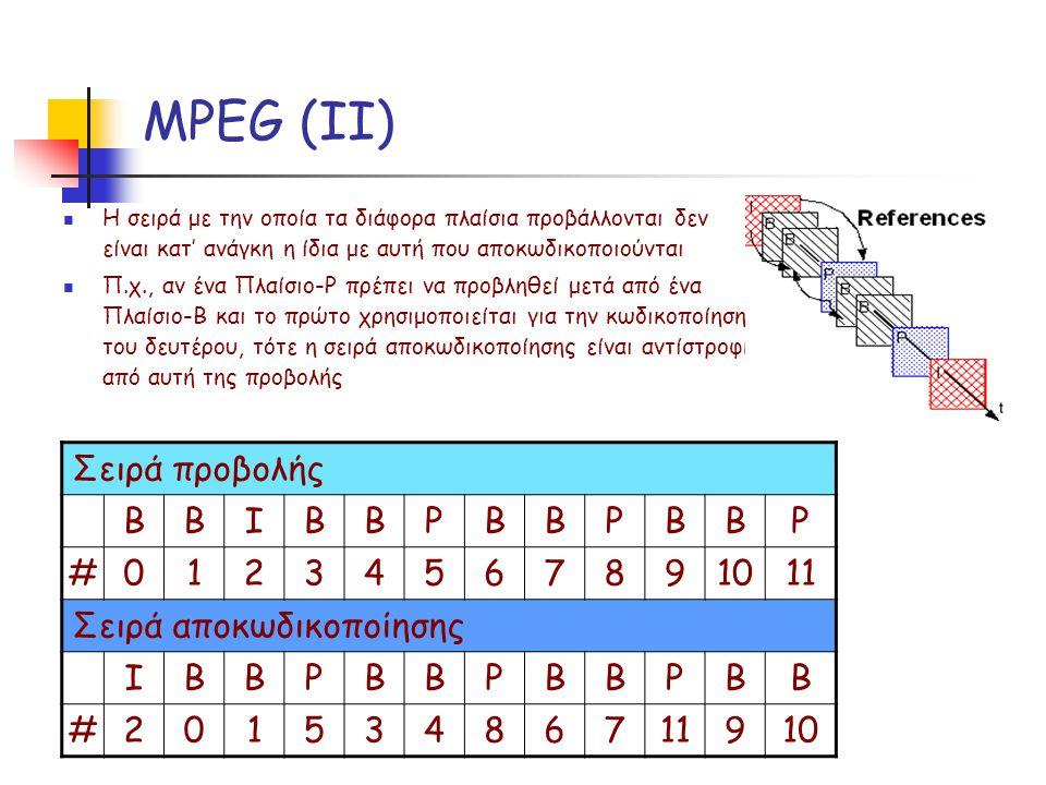 MPEG (ΙΙ) Η σειρά με την οποία τα διάφορα πλαίσια προβάλλονται δεν είναι κατ' ανάγκη η ίδια με αυτή που αποκωδικοποιούνται Π.χ., αν ένα Πλαίσιο-Ρ πρέπει να προβληθεί μετά από ένα Πλαίσιο-Β και το πρώτο χρησιμοποιείται για την κωδικοποίηση του δευτέρου, τότε η σειρά αποκωδικοποίησης είναι αντίστροφη από αυτή της προβολής Σειρά προβολής BBIBBPBBPBBP #01234567891011 Σειρά αποκωδικοποίησης IBBPBBPBBPBB #20153486711910