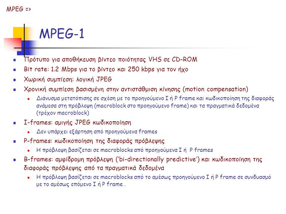 MPEG-1 Πρότυπο για αποθήκευση βίντεο ποιότητας VHS σε CD-ROM Bit rate: 1.2 Mbps για το βίντεο και 250 kbps για τον ήχο Χωρική συμπίεση: λογική JPEG Χρονική συμπίεση βασισμένη στην αντιστάθμιση κίνησης (motion compensation) Διάνυσμα μετατόπισης σε σχέση με το προηγούμενο I ή P frame και κωδικοποίηση της διαφοράς ανάμεσα στη πρόβλεψη (macroblock στο προηγούμενο frame) και τα πραγματικά δεδομένα (τρέχον macroblock) I-frames: αμιγής JPEG κωδικοποίηση Δεν υπάρχει εξάρτηση από προηγούμενα frames P-frames: κωδικοποίηση της διαφοράς πρόβλεψης Η πρόβλεψη βασίζεται σε macroblocks από προηγούμενα I ή P frames B-frames: αμφίδρομη πρόβλεψη ('bi-directionally predictive') και κωδικοποίηση της διαφοράς πρόβλεψης από τα πραγματικά δεδομένα Η πρόβλεψη βασίζεται σε macroblocks από το αμέσως προηγούμενο I ή P frame σε συνδυασμό με το αμέσως επόμενο I ή P frame.