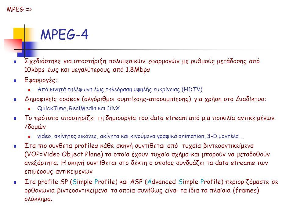 MPEG-4 Σχεδιάστηκε για υποστήριξη πολυμεσικών εφαρμογών με ρυθμούς μετάδοσης από 10kbps έως και μεγαλύτερους από 1.8Mbps Εφαρμογές: Από κινητά τηλέφωνα έως τηλεόραση υψηλής ευκρίνειας (HDTV) Δημοφιλείς codecs (αλγόριθμοι συμπίεσης-αποσυμπίεσης) για χρήση στο Διαδίκτυο: QuickTime, RealMedia και DivX Το πρότυπο υποστηρίζει τη δημιουργία του data stream από μια ποικιλία αντικειμένων /δομών video, ακίνητες εικόνες, ακίνητα και κινούμενα γραφικά animation, 3-D μοντέλα … Στα πιο σύνθετα profiles κάθε σκηνή συντίθεται από τυχαία βιντεοαντικείμενα (VOP=Video Object Plane) τα οποία έχουν τυχαίο σχήμα και μπορούν να μεταδοθούν ανεξάρτητα.