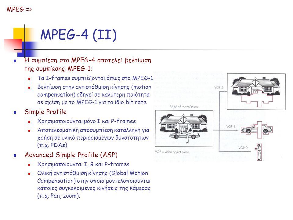 MPEG-4 (II) Η συμπίεση στο MPEG-4 αποτελεί βελτίωση της συμπίεσης MPEG-1: Τα I-frames συμπιέζονται όπως στο MPEG-1 Βελτίωση στην αντιστάθμιση κίνησης (motion compensation) οδηγεί σε καλύτερη ποιότητα σε σχέση με το MPEG-1 για το ίδιο bit rate Simple Profile Χρησιμοποιούνται μόνο Ι και P-frames Αποτελεσματική αποσυμπίεση κατάλληλη για χρήση σε υλικό περιορισμένων δυνατοτήτων (π.χ.