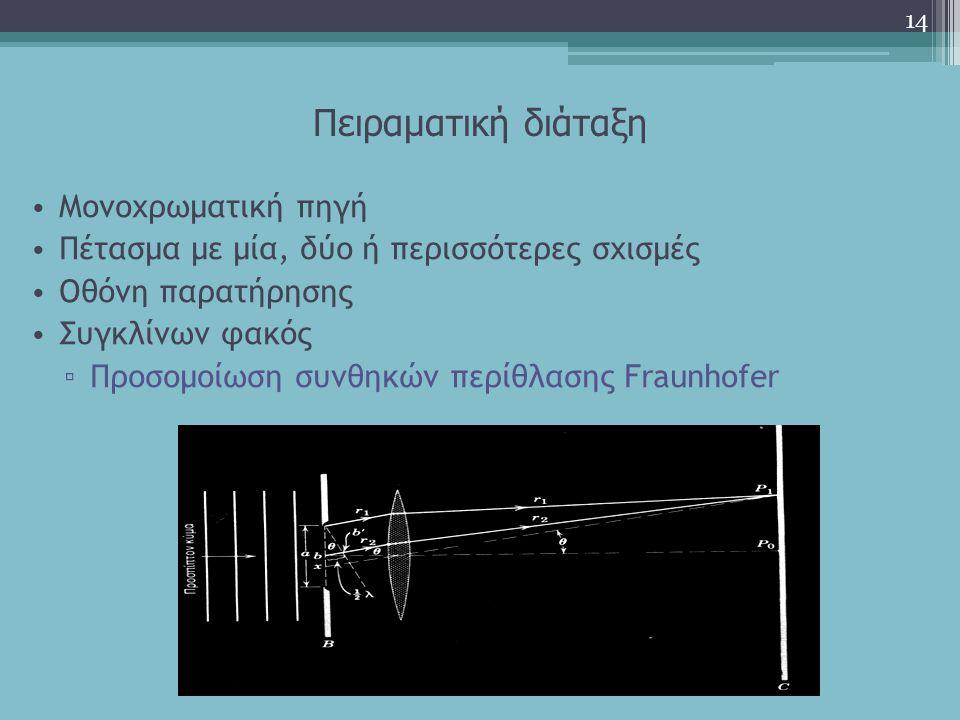 Πειραματική διάταξη Μονοχρωματική πηγή Πέτασμα με μία, δύο ή περισσότερες σχισμές Οθόνη παρατήρησης Συγκλίνων φακός ▫ Προσομοίωση συνθηκών περίθλασης