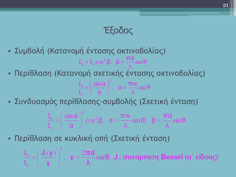 Έξοδος 21 Συμβολή (Κατανομή έντασης ακτινοβολίας) Περίθλαση (Κατανομή σχετικής έντασης ακτινοβολίας) Συνδυασμός περίθλασης-συμβολής (Σχετική ένταση) Π