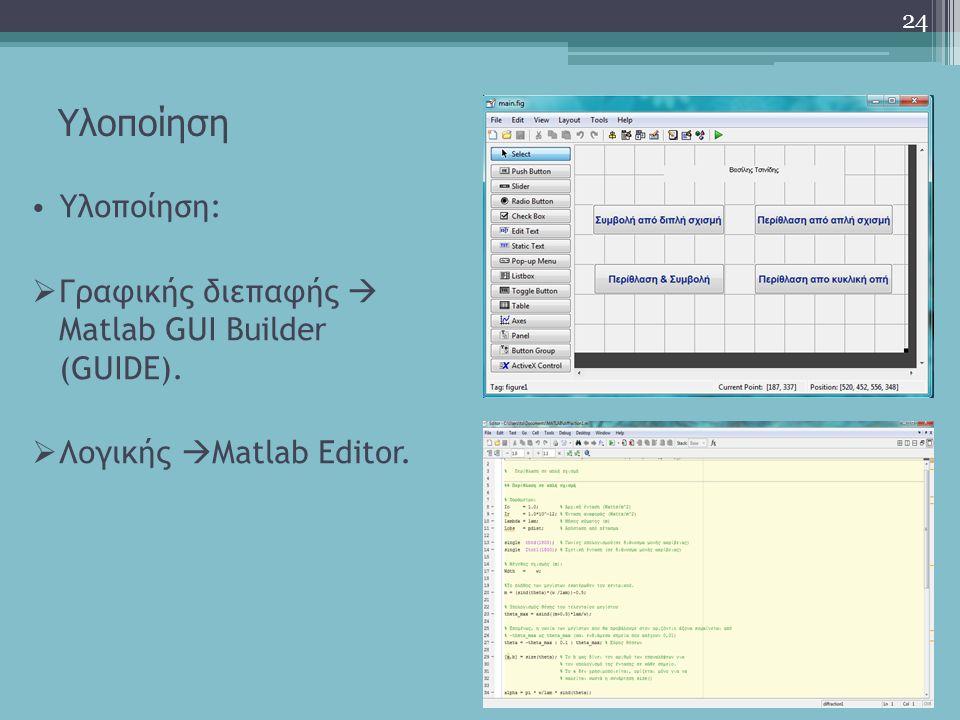 Υλοποίηση Υλοποίηση:  Γραφικής διεπαφής  Matlab GUI Builder (GUIDE).  Λογικής  Matlab Editor. 24