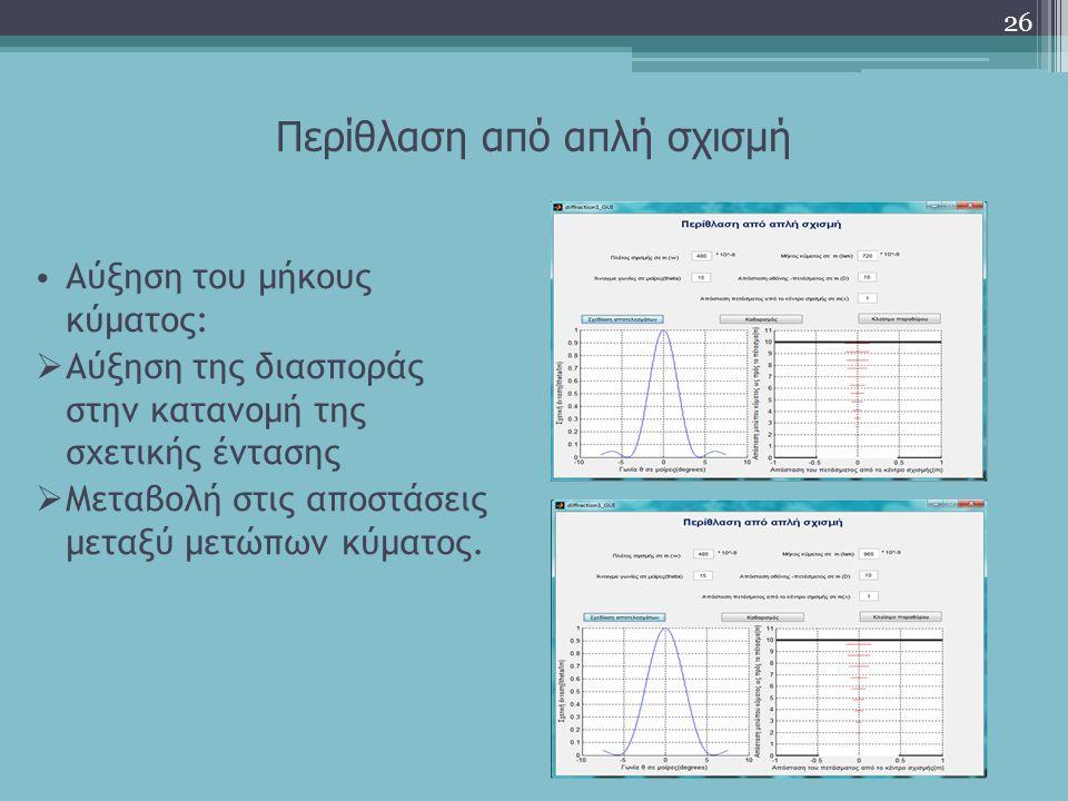 Περίθλαση από απλή σχισμή Αύξηση του μήκους κύματος:  Αύξηση της διασποράς στην κατανομή της σχετικής έντασης  Μεταβολή στις αποστάσεις μεταξύ μετώπ