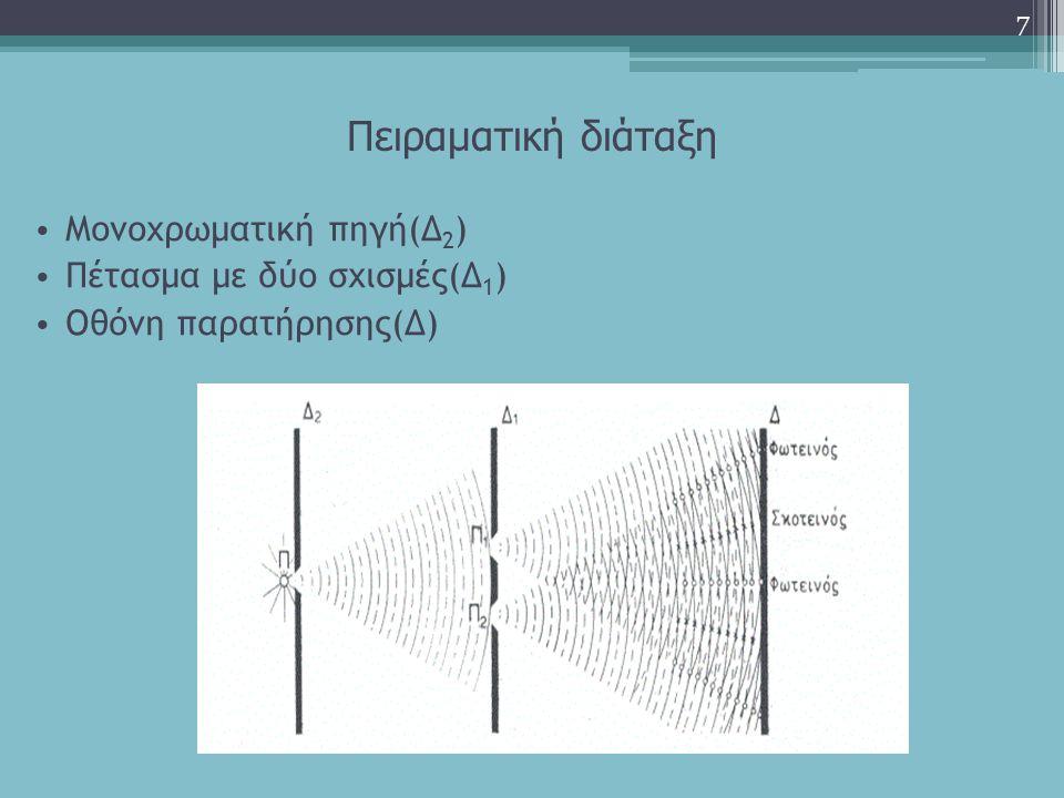 7 Πειραματική διάταξη Μονοχρωματική πηγή(Δ 2 ) Πέτασμα με δύο σχισμές(Δ 1 ) Οθόνη παρατήρησης(Δ)