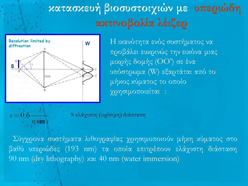 κατασκευή βιοσυστοιχιών με υπεριώδη ακτινοβολία λέιζερ Η ικανότητα ενός συστήματος να προβάλει ευκρινώς την εικόνα μιας μικρής δομής (OO') σε ένα υπόστρωμα (W) εξαρτάται από το μήκος κύματος το οποίο χρησιμοποιείται : S W S ελάχιστη (κρίσιμη) διάσταση Σύγχρονα συστήματα λιθογραφίας χρησιμοποιούν μήκη κύματος στο βαθύ υπεριώδες (193 nm) τα οποία επιτρέπουν ελάχιστη διάσταση 90 nm (dry lithography) και 40 nm (water immersion) Resolution limited by diffraction