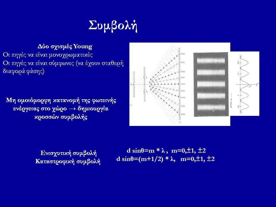 Συμβολή Δύο σχισμές Young Οι πηγές να είναι μονοχρωματικές Οι πηγές να είναι σύμφωνες (να έχουν σταθερή διαφορά φάσης) Ενισχυτική συμβολή Καταστροφική συμβολή d sinθ=m * λ, m=0,±1, ±2 d sinθ=(m+1/2) * λ, m=0,±1, ±2 Μη ομοιόμορφη κατανομή της φωτεινής ενέργειας στο χώρο → δημιουργία κροσσών συμβολής
