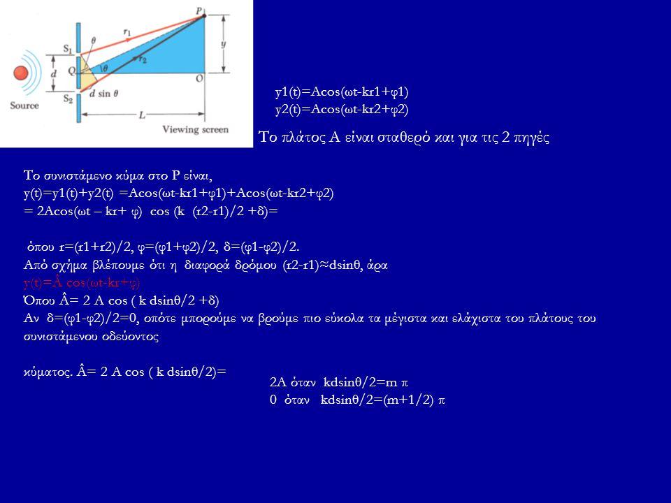 y1(t)=Acos(ωt-kr1+φ1) y2(t)=Acos(ωt-kr2+φ2) Το πλάτος Α είναι σταθερό και για τις 2 πηγές Το συνιστάμενο κύμα στο Ρ είναι, y(t)=y1(t)+y2(t) =Acos(ωt-kr1+φ1)+Acos(ωt-kr2+φ2) = 2Acos(ωt – kr+ φ) cos (k (r2-r1)/2 +δ)= όπου r=(r1+r2)/2, φ=(φ1+φ2)/2, δ=(φ1-φ2)/2.