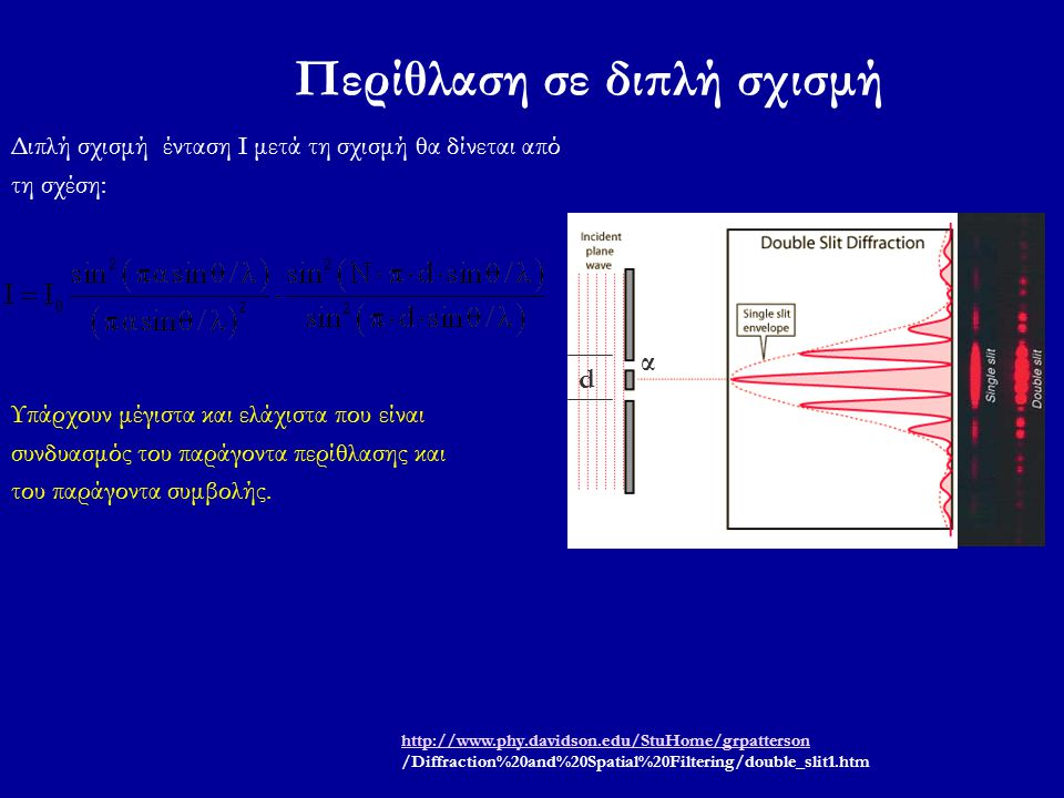 Περίθλαση σε διπλή σχισμή Διπλή σχισμή ένταση Ι μετά τη σχισμή θα δίνεται από τη σχέση: Υπάρχουν μέγιστα και ελάχιστα που είναι συνδυασμός του παράγον