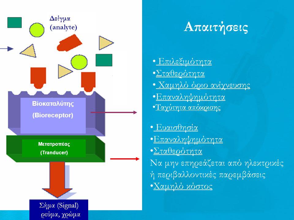 Προτοτυποποιημένο, προπαρακευασμένο υπόβαθρο σε πολλαπλή διευθέτηση για παράλληλη ανίχνευση και επεξεργασία πολλών δειγμάτων ( πιστοποίηση της ύπαρξης εκατοντάδων πρωτεϊνών ή γονιδίων ταυτόχρονα) Βιοσυστοιχία-bioarray