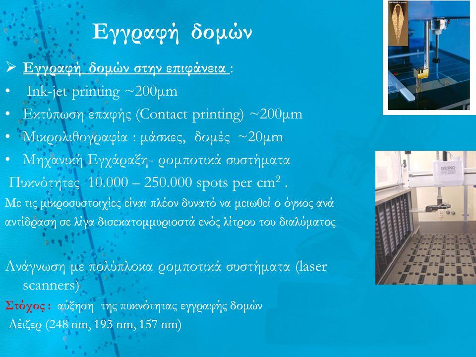 Εγγραφή δομών  Εγγραφή δομών στην επιφάνεια : Ink-jet printing ~200μm Εκτύπωση επαφής (Contact printing) ~200μm Μικρολιθογραφία : μάσκες, δομές ~20μm