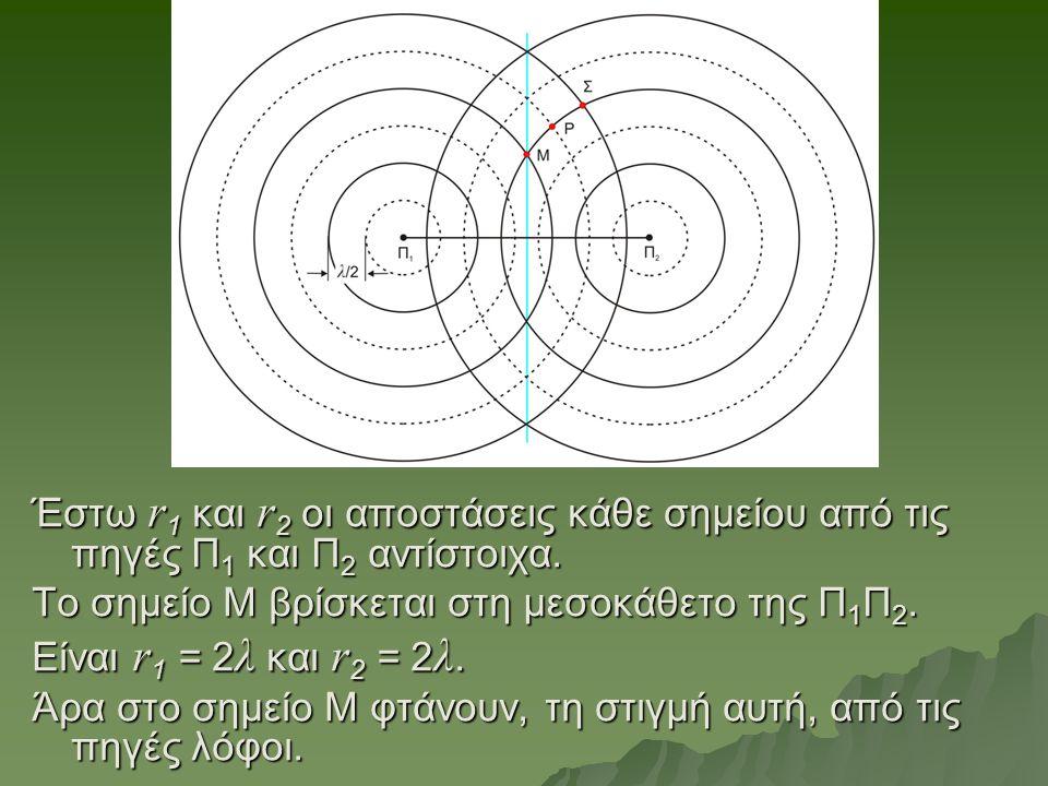 Έστω r 1 και r 2 οι αποστάσεις κάθε σημείου από τις πηγές Π 1 και Π 2 αντίστοιχα. Το σημείο Μ βρίσκεται στη μεσοκάθετο της Π 1 Π 2. Είναι r 1 = 2 λ κα