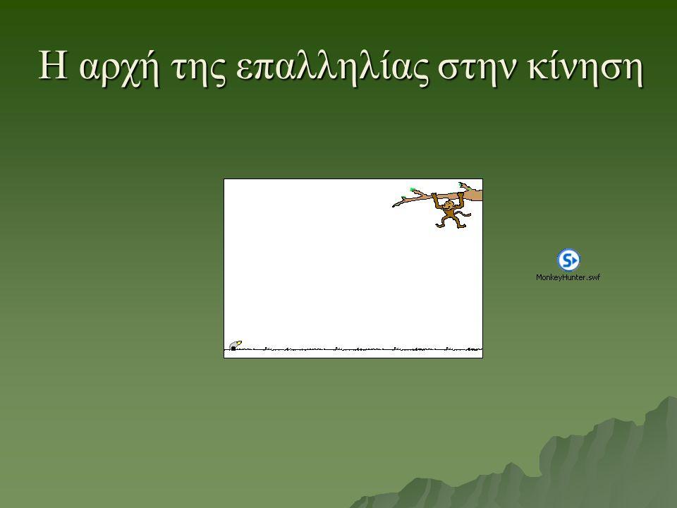 H αρχή της επαλληλίας στα κύματα Συμβολή δύο παλμών που κινούνται αντίθετα http://www.phy.ntnu.edu.tw/ntnujava/index.
