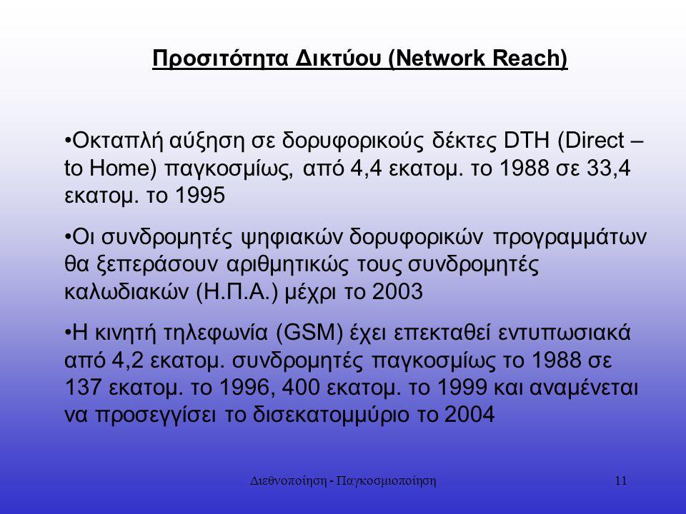Διεθνοποίηση - Παγκοσμιοποίηση11 Προσιτότητα Δικτύου (Network Reach) Οκταπλή αύξηση σε δορυφορικούς δέκτες DTH (Direct – to Home) παγκοσμίως, από 4,4
