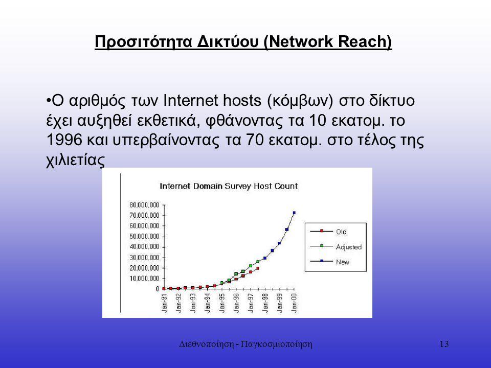 Διεθνοποίηση - Παγκοσμιοποίηση13 Προσιτότητα Δικτύου (Network Reach) Ο αριθμός των Internet hosts (κόμβων) στο δίκτυο έχει αυξηθεί εκθετικά, φθάνοντας