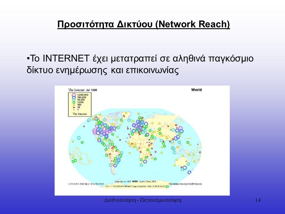 Διεθνοποίηση - Παγκοσμιοποίηση14 Προσιτότητα Δικτύου (Network Reach) Το INTERNET έχει μετατραπεί σε αληθινά παγκόσμιο δίκτυο ενημέρωσης και επικοινωνί