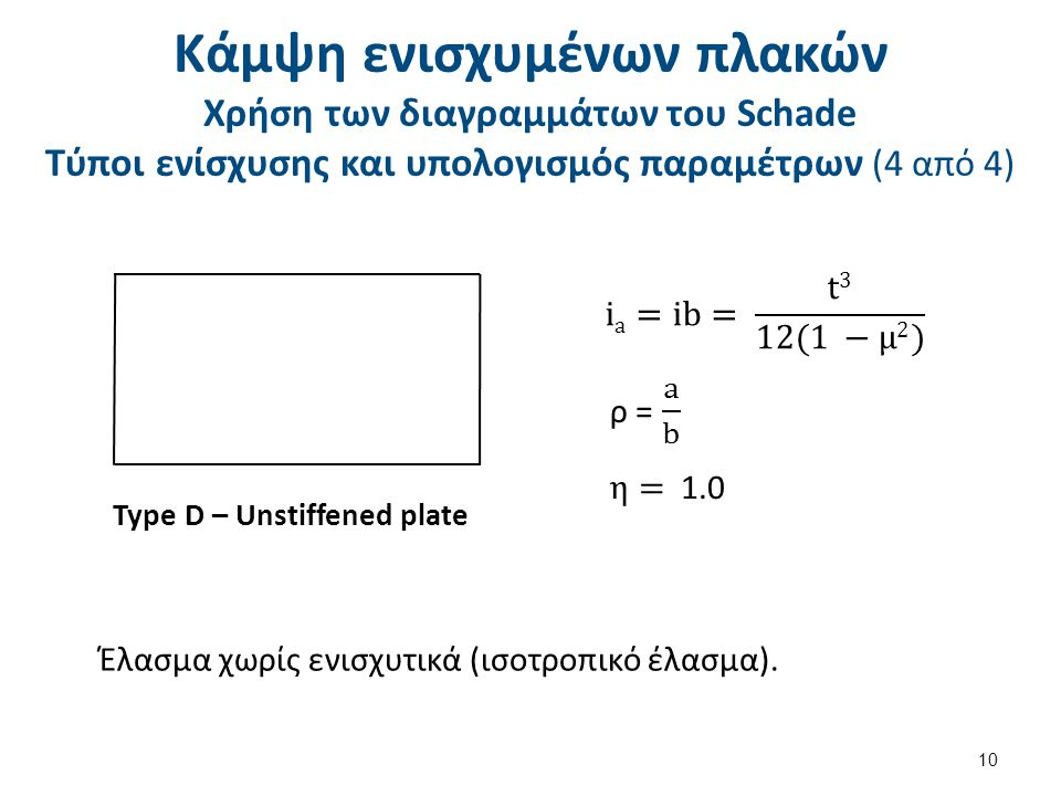 Κάμψη ενισχυμένων πλακών Χρήση των διαγραμμάτων του Schade Τύποι ενίσχυσης και υπολογισμός παραμέτρων (4 από 4) 10 Type D – Unstiffened plate Έλασμα χωρίς ενισχυτικά (ισοτροπικό έλασμα).