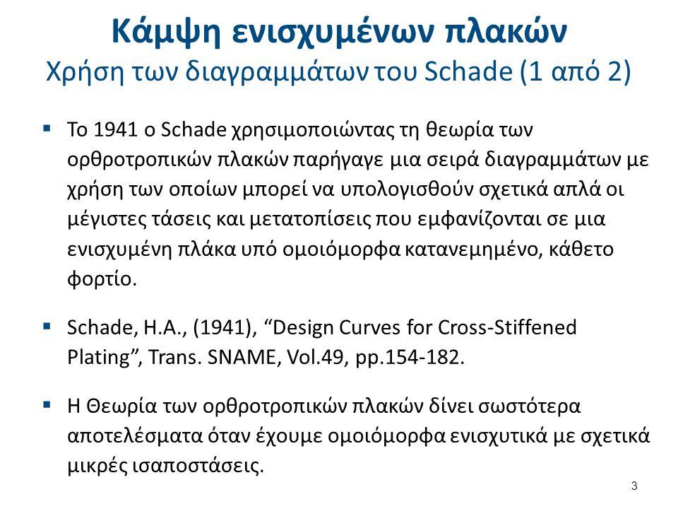 Κάμψη ενισχυμένων πλακών Χρήση των διαγραμμάτων του Schade (1 από 2) 3  To 1941 o Schade χρησιμοποιώντας τη θεωρία των ορθροτροπικών πλακών παρήγαγε μια σειρά διαγραμμάτων με χρήση των οποίων μπορεί να υπολογισθούν σχετικά απλά οι μέγιστες τάσεις και μετατοπίσεις που εμφανίζονται σε μια ενισχυμένη πλάκα υπό ομοιόμορφα κατανεμημένο, κάθετο φορτίο.